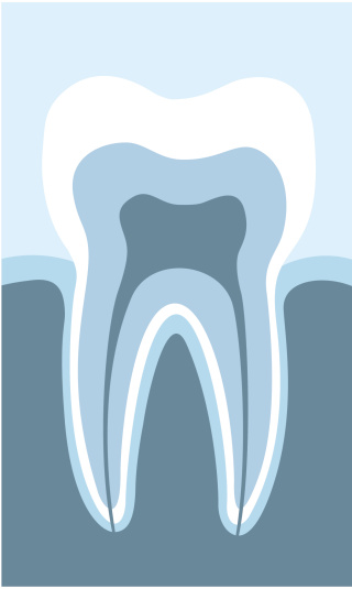 Root Canal therapy with Dr. Glasband
